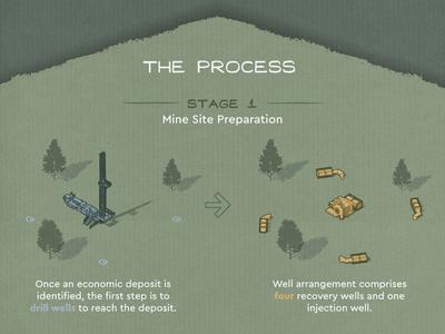Keyhole Mining Isometric Diagram