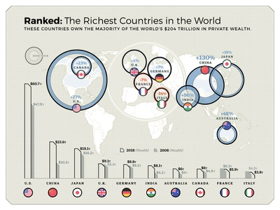 Ranked: Richest Countries in the World economics growth map world map chart circle chart infographic bar graph bar chart