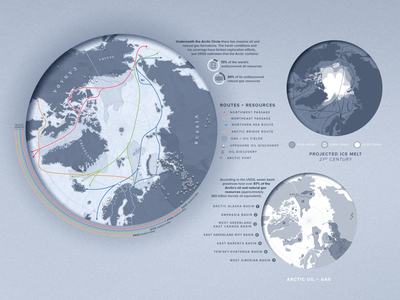 Mapping the Arctic north pole cartography globe shipping routes shipping oil discoveries oil global warming climate arctic map