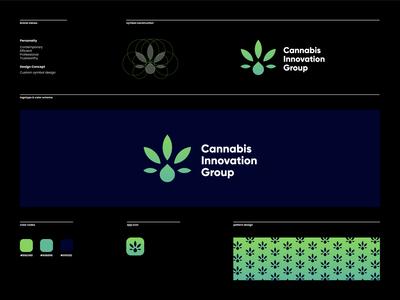 Cannabis Innovation Group