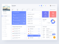 Dashboard for Building Management System