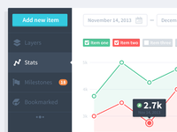 Graph | Stats UI