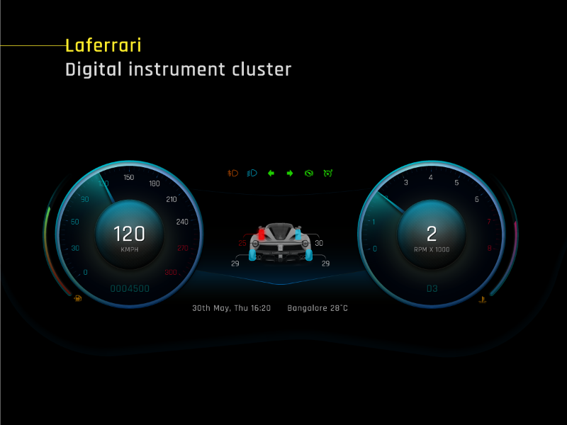 Digital Instrument cluster by Nagaraj on Dribbble