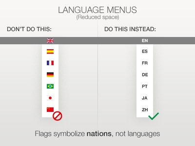 Language menus with flags (reduced space)... design error interface language flags menu nations iso 639 constrains