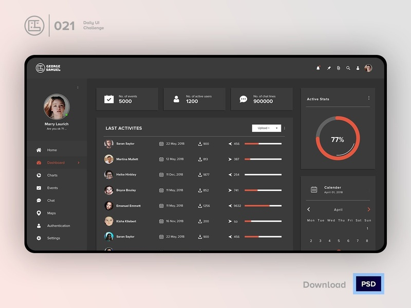 Monitoring Dashboard | Daily UI challenge - Day 021/100 user interface user experience ui ux design daily ui freebies free psd interaction design interaction ecommerce dark ui landing page free ui kit hero section animation daily ui 021 calendar table chart dashboard monitoring