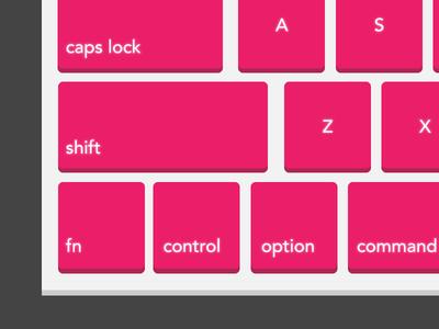 Keybbboard
