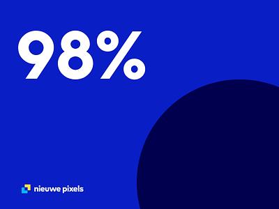 Social media promo: 3nd announcement vector graphic design design
