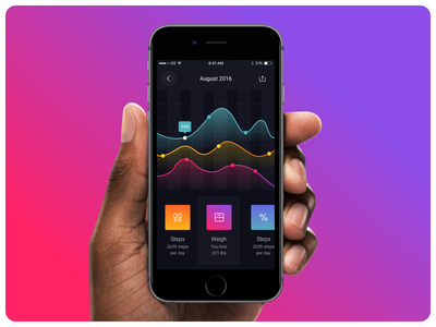 📍Pin – Huge collection of UI elements / OUT NOW! screens iphone android ios ui kit ux ui