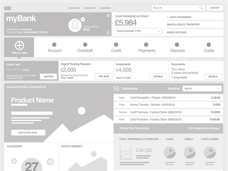 Dashboard Wireframe By Seçil Kalem On Dribbble