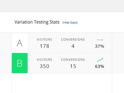 A / B Variation Testing split testing variation testing variation a b testing