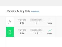 A / B Variation Testing