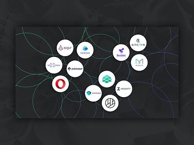 Interoperability open source decentralization ecosystem blockchain interoperability