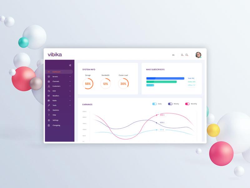Vibika IPTV Backend Dashboard UI/UX Architecture by Dušan