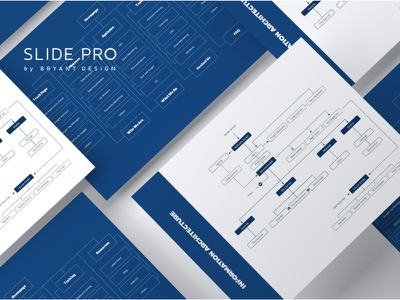 Site Map Editable in PowerPoint powerpoint design powerpoint template powerpoint site flow information architecture ux ux design powerpoint presentation