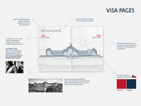 Visa Page - Redesign of the Czech Passport