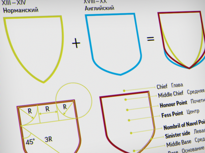 Explaining the Logo Shape (part of the style guide)