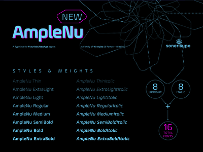 AmpleNu - A display type family display typeface soneri letter glyph character design soneritype font type typeface