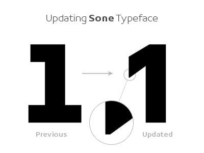 1 - Sone Typeface Update in Progress typeface type design sone soneritype font letter character glyph