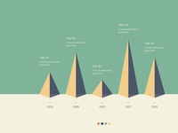 Pyramid Timeline Infographic