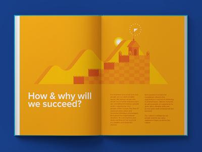Employee Handbook Design By SHYLESH Dribbble - Employee handbook design
