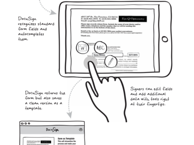DocuSign Template Signing