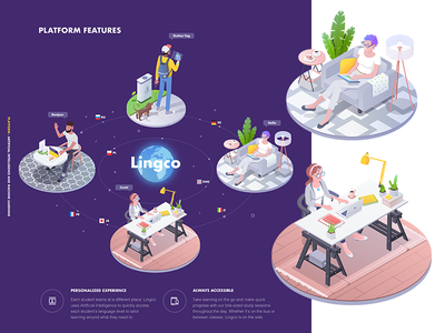 Lingco design web interior characters language lingco illustration isometric rocketboy rboy