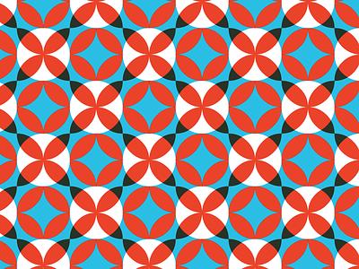 Sweet Patterns Shop generator diy decoration deco design cement tiles tiles font patterns