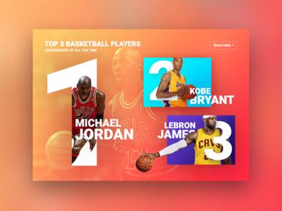 Daily UI #19 - Leaderboard top 3 lebron james bryant jordan website basketball leaderboard 019 daily ui