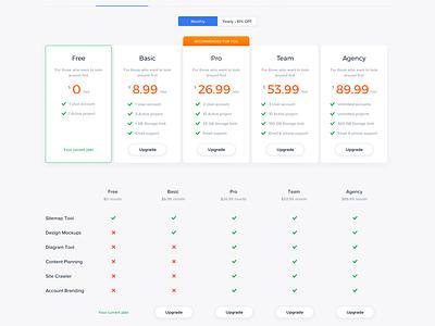 Slickplan Plan Settings interface app account upgrade price subscription plan slickplan