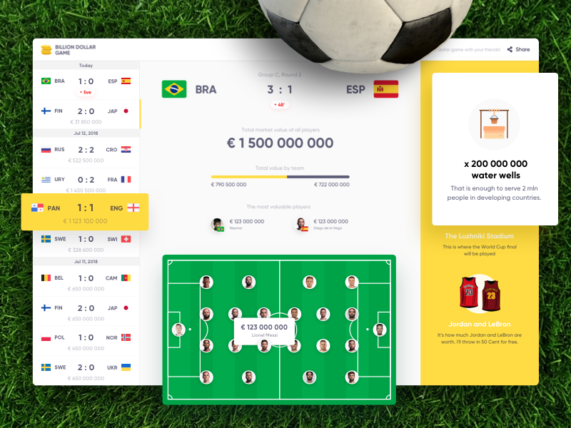 Billion Dollar Game - how much are the players worth responsive sport application web app ronaldo neymar player football team world cup game dollar