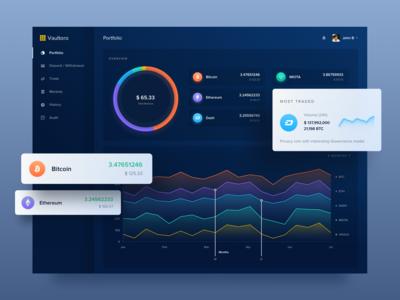 Vaultoro 2.0 Crypto Balance Portfolio