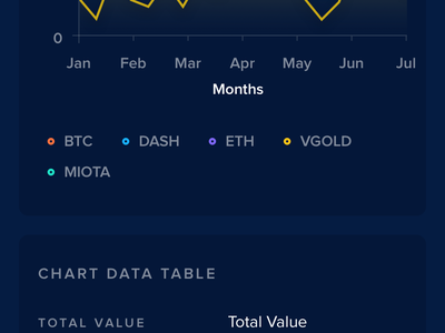 Vaultoro 2.0 Mobile landing page trade dashboard withdraw deposit bitcoin user experience user inteface web app cryptocurrency vaultoro