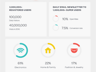 Stats Infographic Email