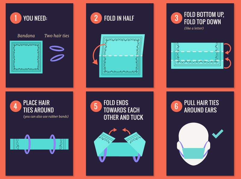 No sew face mask instructions infographic hair ties bandana nosew no sew facemask face mask