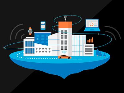 Samsung Podcast  graphic podcast future city samsung