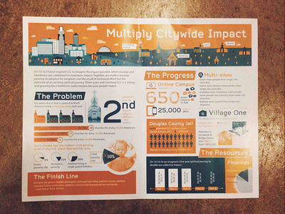 Multiply Citywide Impact city omaha infographic storytelling visual icons campaign church program sermon series church marketing illustration