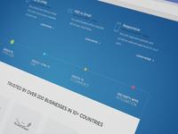 PSD to HTML Guru Website