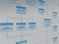 GRUV User Workflow