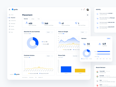 Placement user interface app web stats graphs charts cards dashboard placement ui product