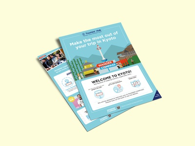 Flyer Design for Tourist's hub : WANDER COMPASS advertisement flyer design illustration flyer design