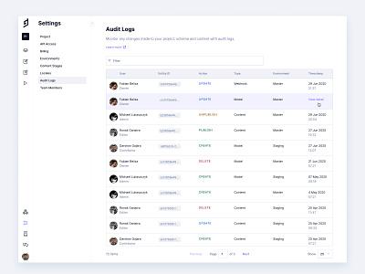 Audit Logs inter web app data enterprise saas audit log table cms