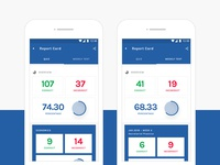 Quill App – Report Card