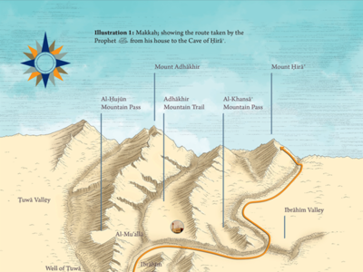 Illustration of Makkah