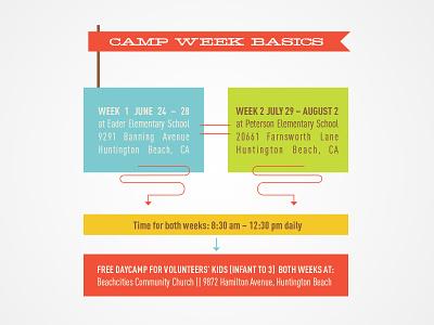 KidsGames Camp Week kidsgames camp kids information flag