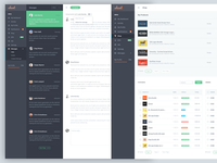 Dashboard/Messages