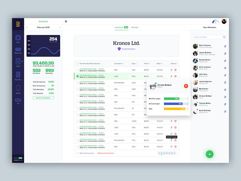 Bm chart stats statistics menu admin app ui design ui website dashboard