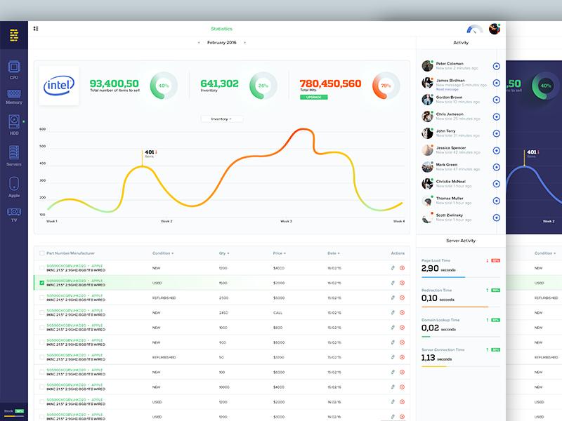 Broker Market Dashboard filter icons data ux ui design stats statistics menu dashboard chart analytics admin