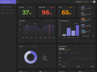 Atlas dashboard