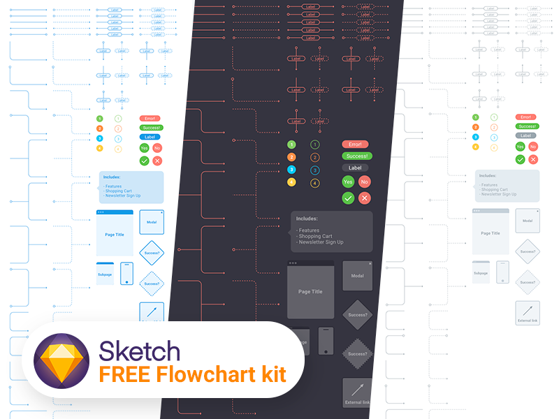 FREEBIE - Flowchart kit for Sketch wireframe ui kit free freebie workflow template user flow sketch sitemap diagram flow chart flowchart