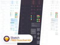 FREEBIE - Flowchart kit for Sketch